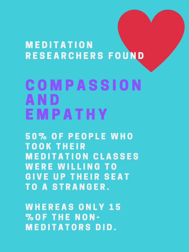 Research meditation on compassion from the greater good uc berekely